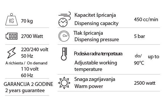SPRAY GEL VPM - Uređaj za raspršivanje želatine