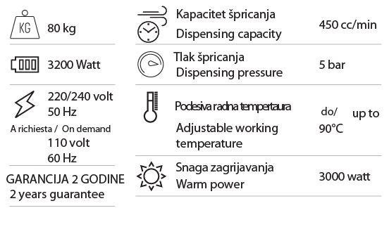 SPRAY GEL TWIN - Uređaj za raspršivanje želatine